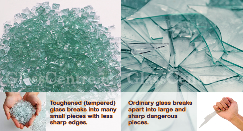 Difference Between Toughened Glass And Normal Glass